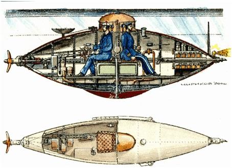 подводная лодка в высоту